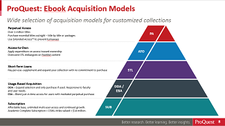 View the slide deck - Session 2: Ebook Acquisiton Models: The Basics