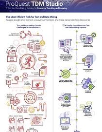 TDM Studio Infographic